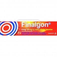 Finalgon 4 mg/25 mg/g tepalas
