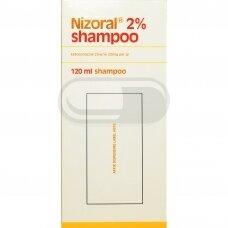 Nizoral 20 mg/g šampūnas